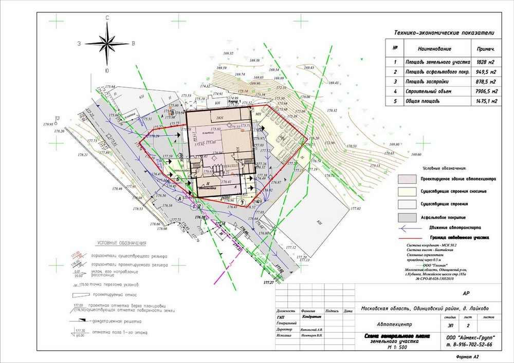 Схема генерального плана земельного участка