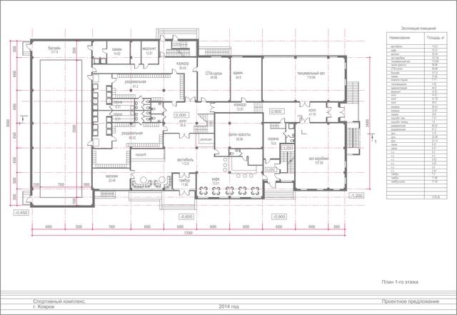 Проект спортивного комплекса. План 1 этажа.