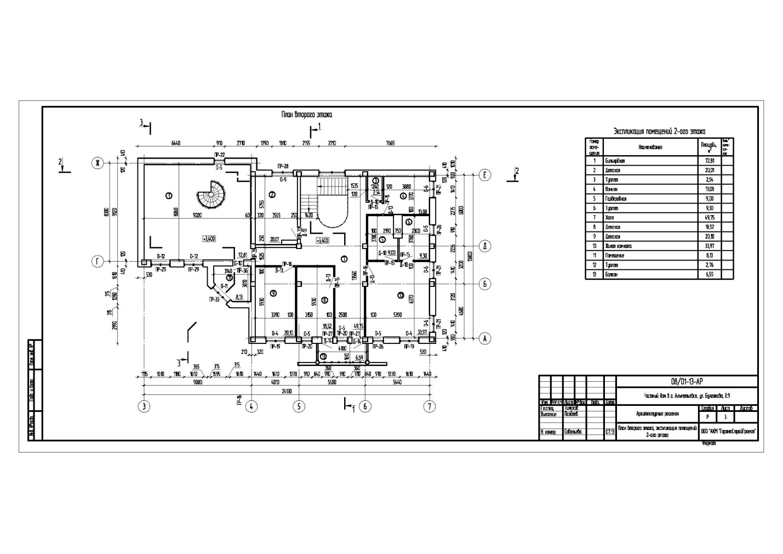 Индивидуальный жилой дом площадью 1000 м2-План 2-го этажа