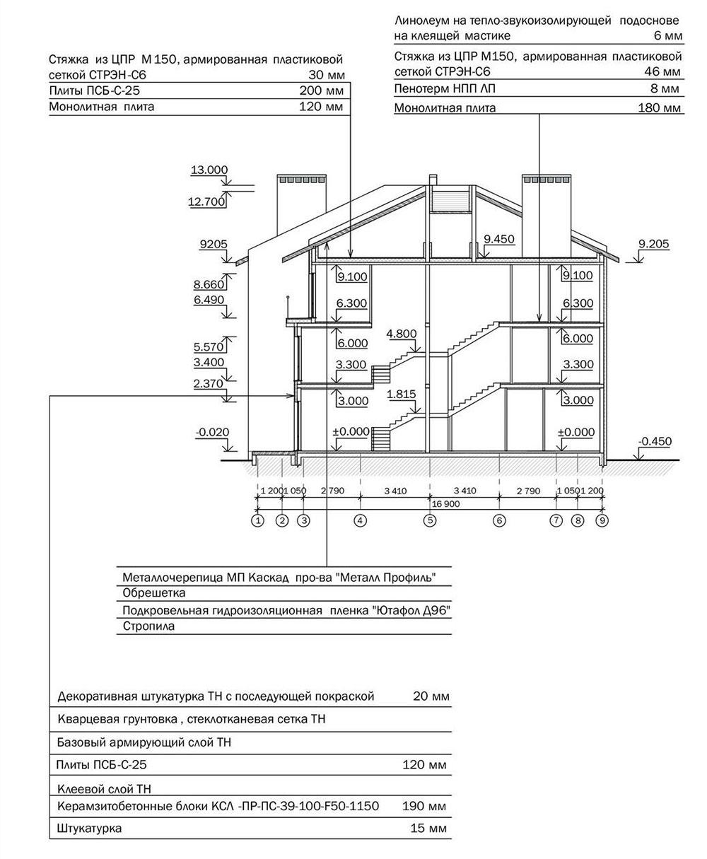 Проект трехэтажного жилого дома блокированной застройки.  Разрез