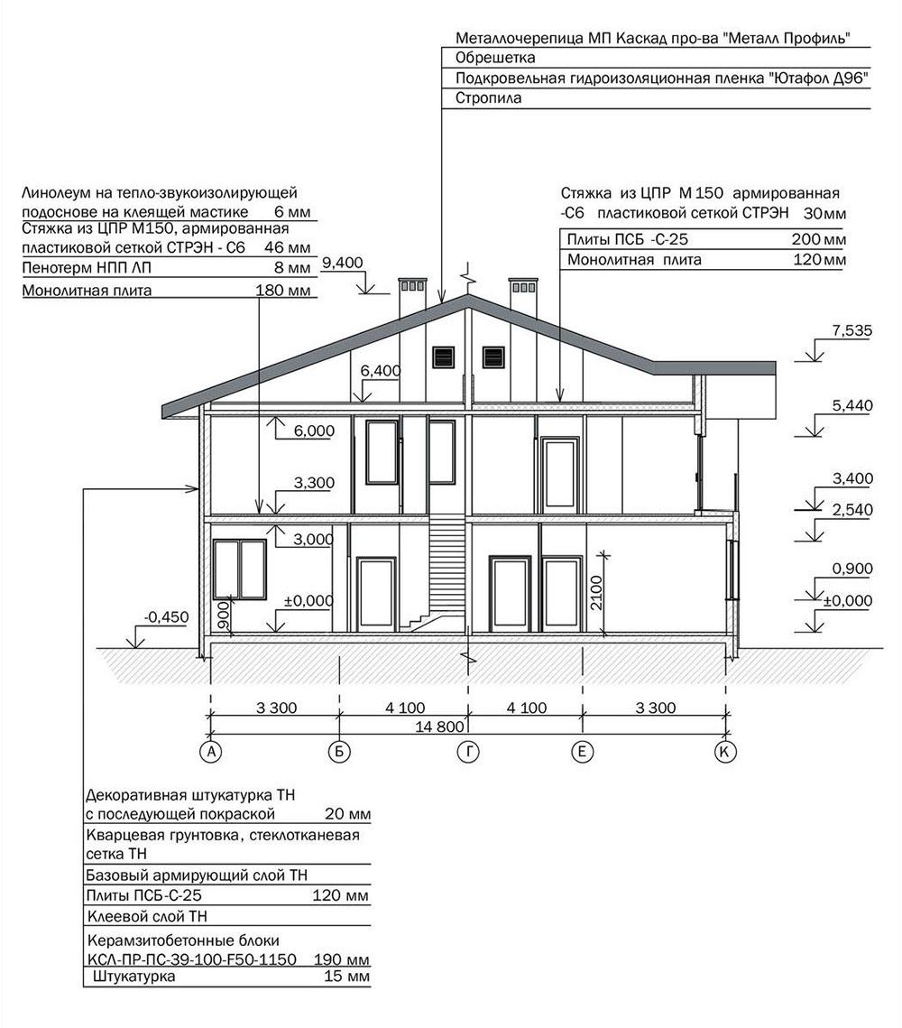Проект двухэтажного жилого дома блокированной застройки.  Разрез