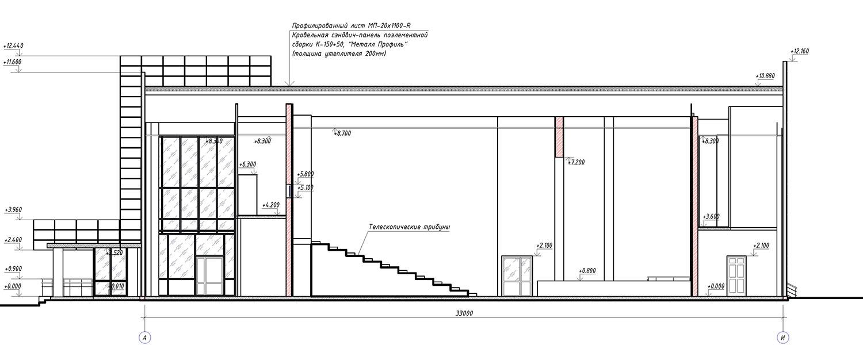 Проект центра культурного развития. Разрез 1-1