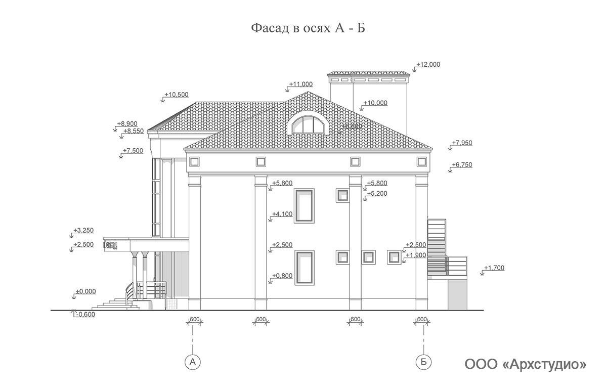 Проект административного здания.  Фасад в осях А-Б