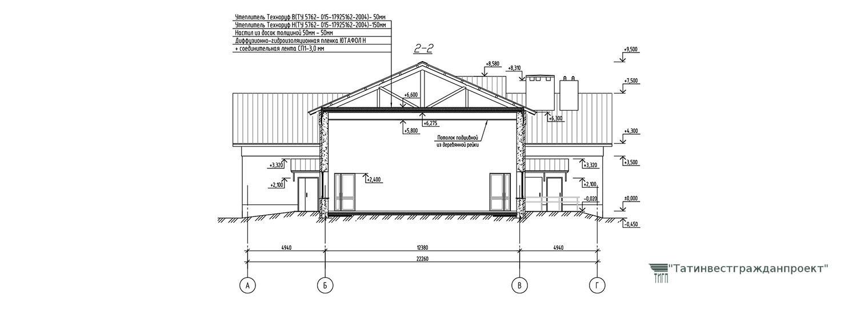 Типовой проект сельского дома культуры на 300 мест. Разрез 2-2